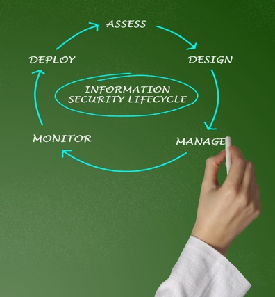 Expert Cyber Security Services Delivered by Expert Security Consultants
