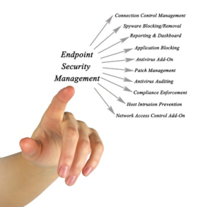 Managed Endpoint Security, Managed Antivirus