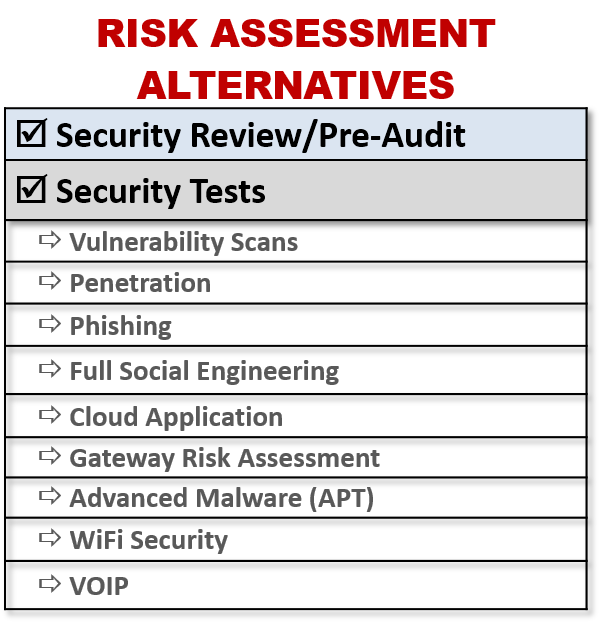 Seciurity Risk Assessment Alternatives