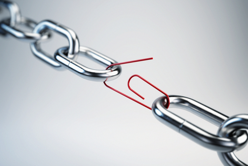 Cyber Security Training for Security Weakest Link
