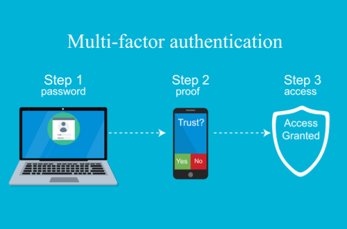 multi function authentication, Two factor authentication, 2fa, mfa