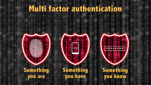 two factor authentication, 2fa, multi factor authentication, mfa