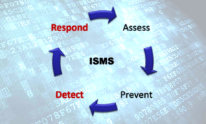 cyber security trends 2020 - Prevent, Detect & Respond ISMS