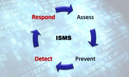 Prevent, Detect & Respond ISMS