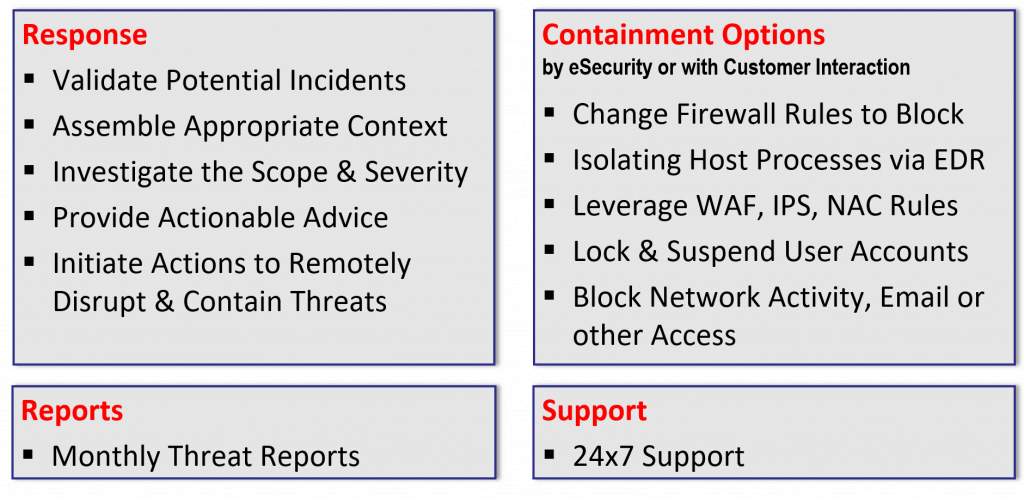 Managed Detection and Response MDR Deliverables